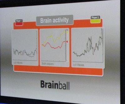 brainballscan Nextfest